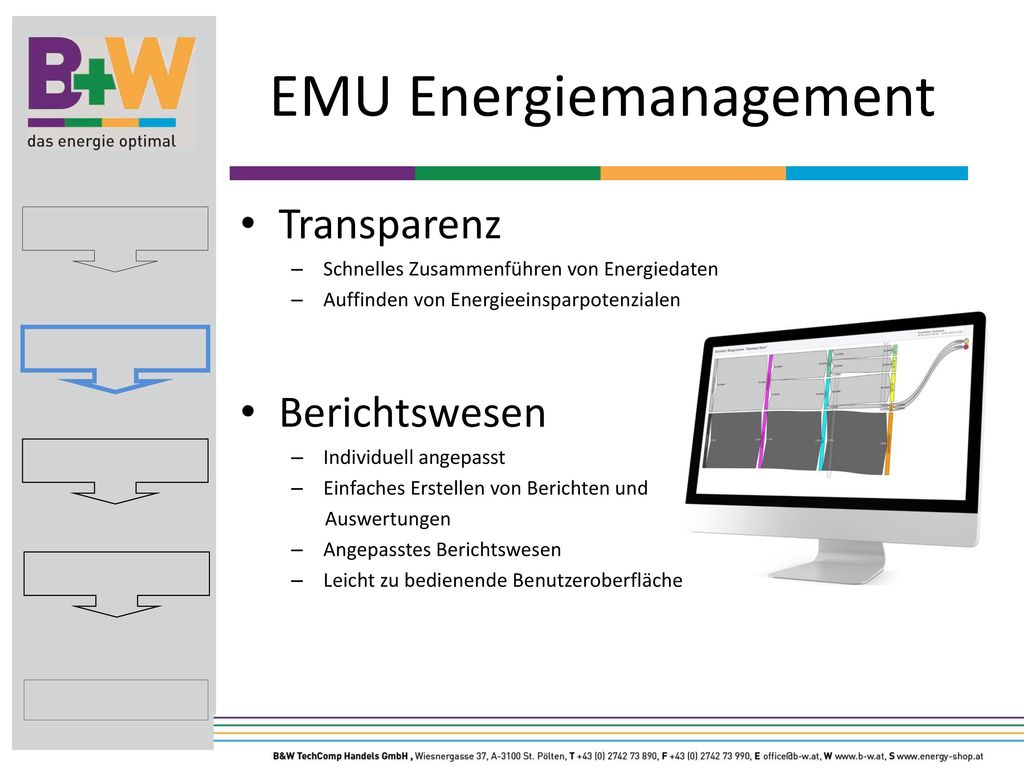 EMU Energiemanagement
