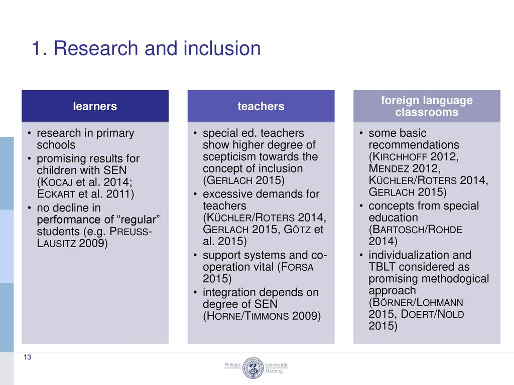 1. Research and inclusion