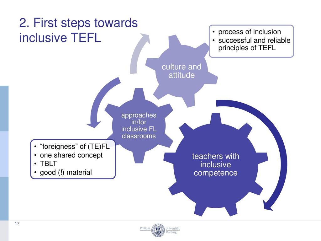 2. First steps towards inclusive TEFL