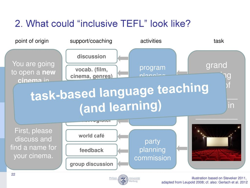 2. What could inclusive TEFL look like