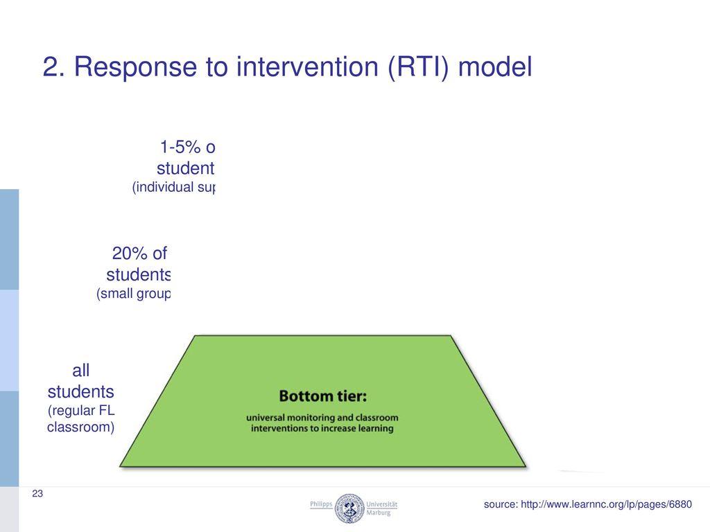 2. Response to intervention (RTI) model