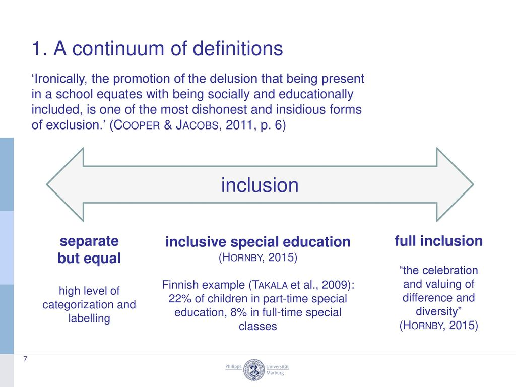 1. A continuum of definitions