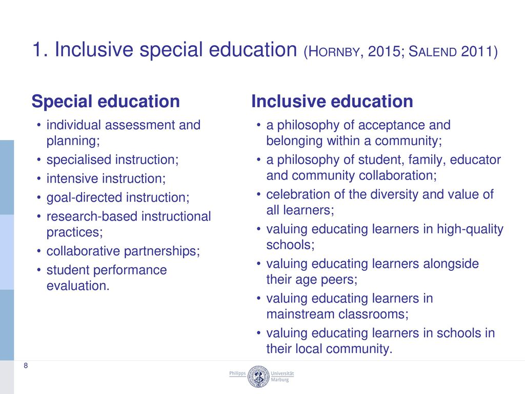 1. Inclusive special education (Hornby, 2015; Salend 2011)