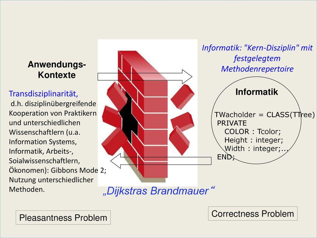 Informatik: Kern-Disziplin mit festgelegtem Methodenrepertoire