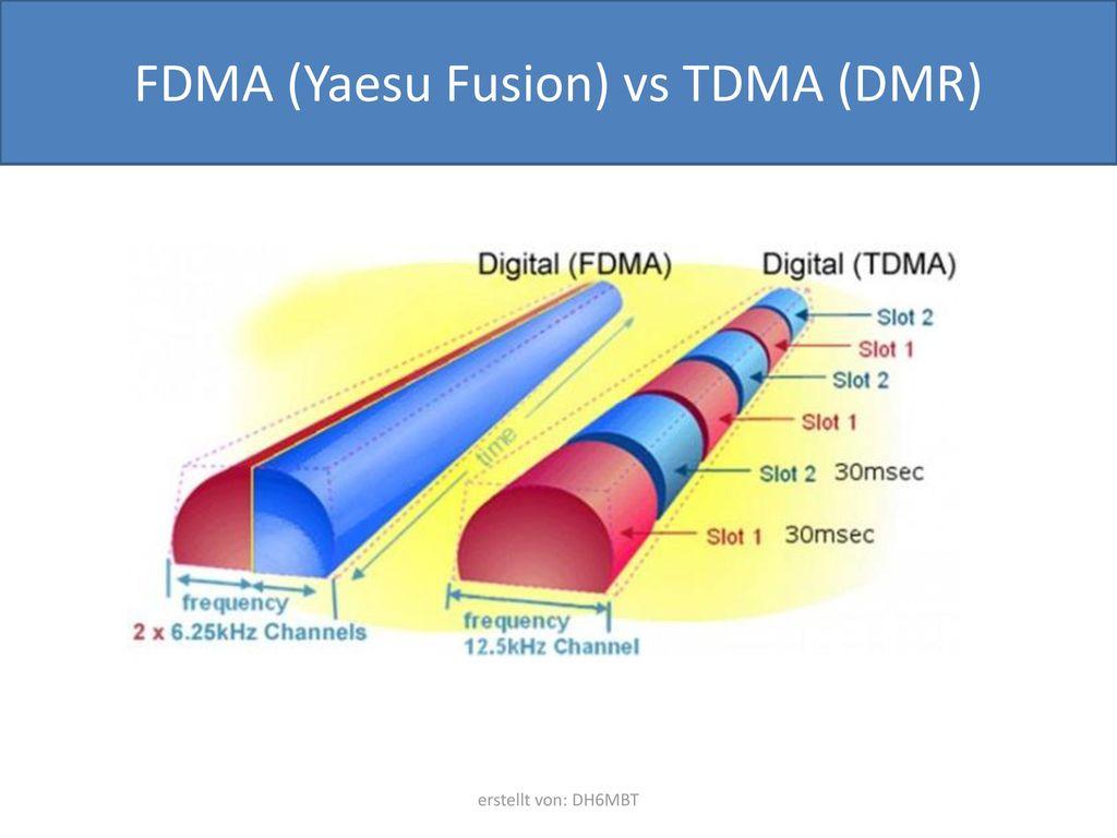 FDMA (Yaesu Fusion) vs TDMA (DMR)
