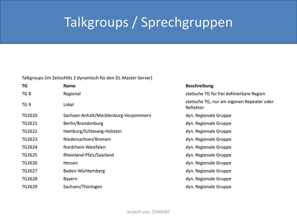 Talkgroups / Sprechgruppen