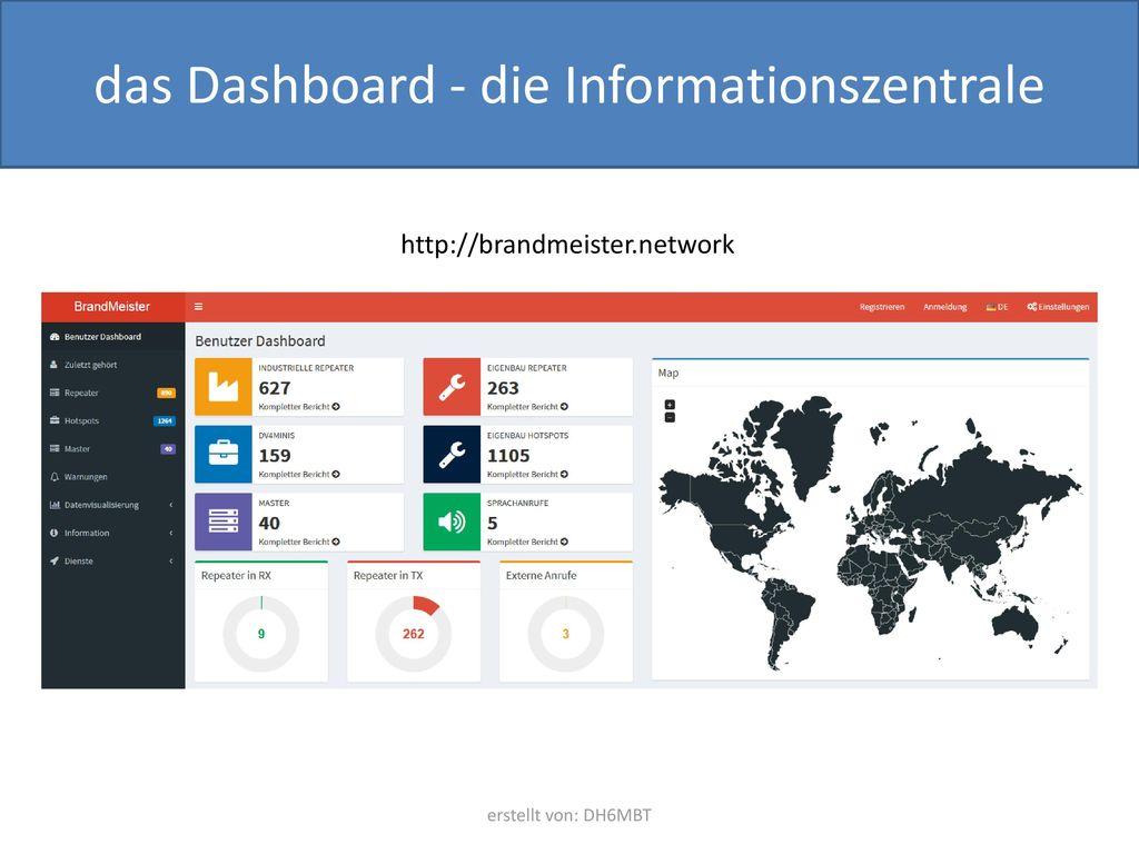 das Dashboard - die Informationszentrale