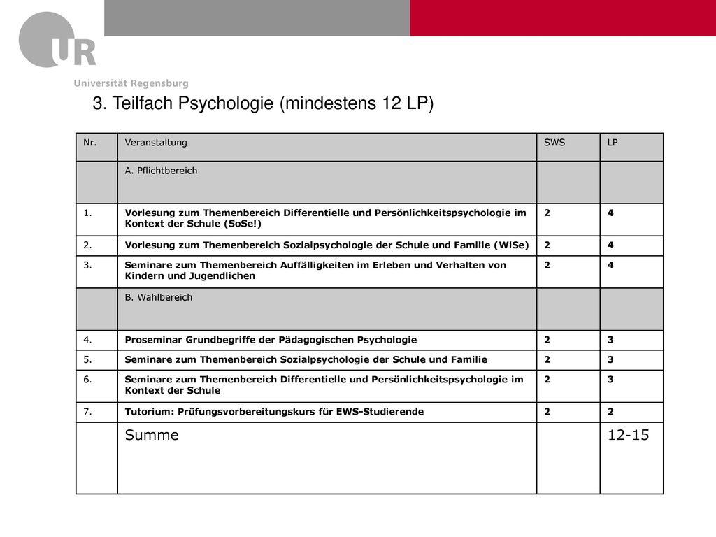 3. Teilfach Psychologie (mindestens 12 LP)