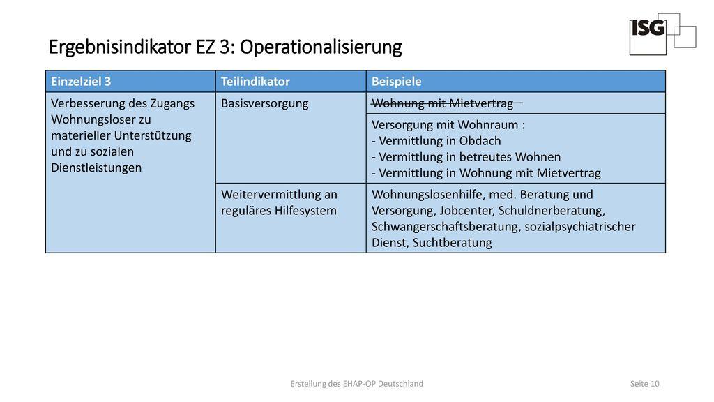Ergebnisindikator EZ 3: Operationalisierung
