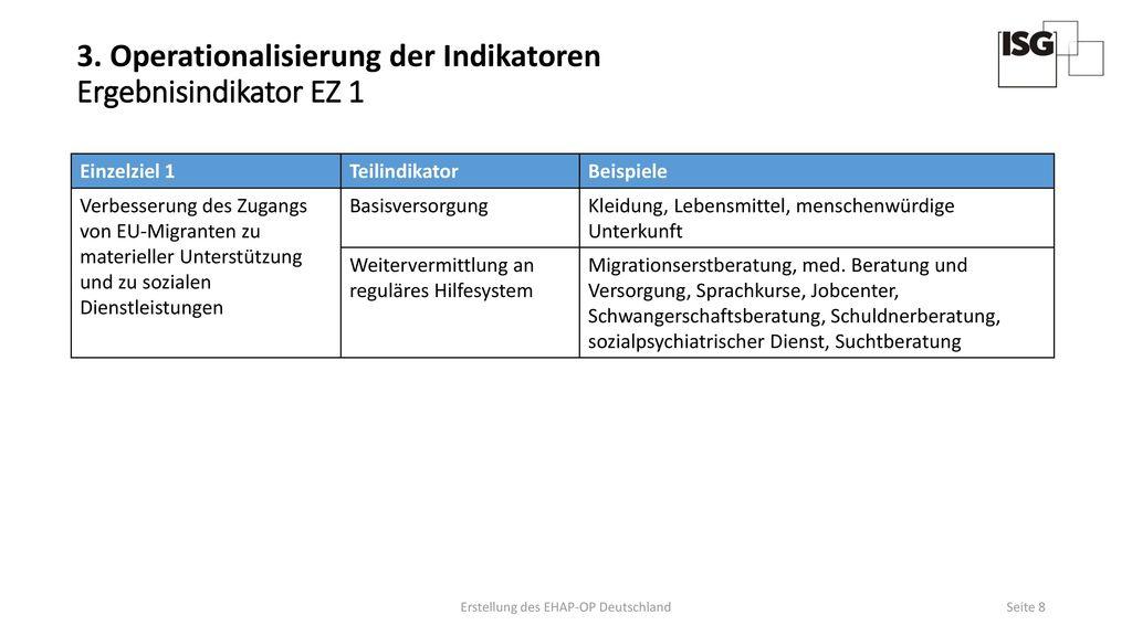 3. Operationalisierung der Indikatoren Ergebnisindikator EZ 1