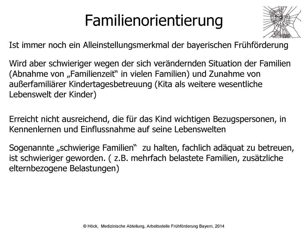 Familienorientierung