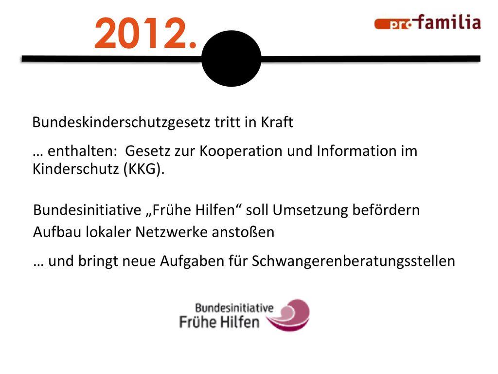 2012. Bundeskinderschutzgesetz tritt in Kraft