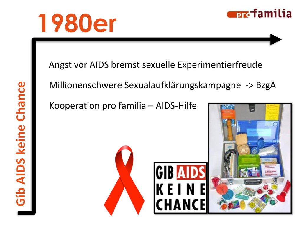 1980er Gib AIDS keine Chance