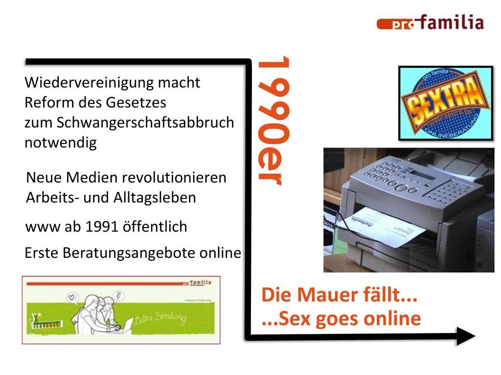 1990er Die Mauer fällt... ...Sex goes online