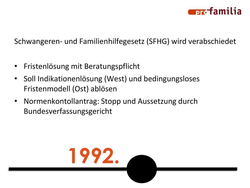 1992. Schwangeren- und Familienhilfegesetz (SFHG) wird verabschiedet