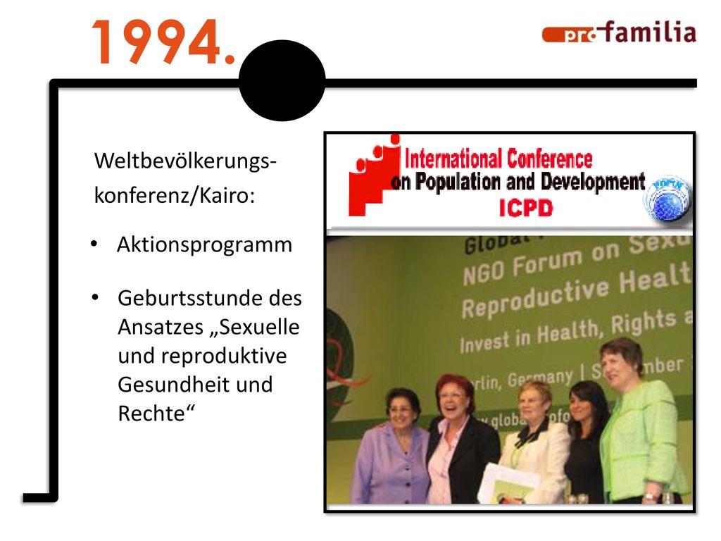 1994. Weltbevölkerungs- konferenz/Kairo: Aktionsprogramm