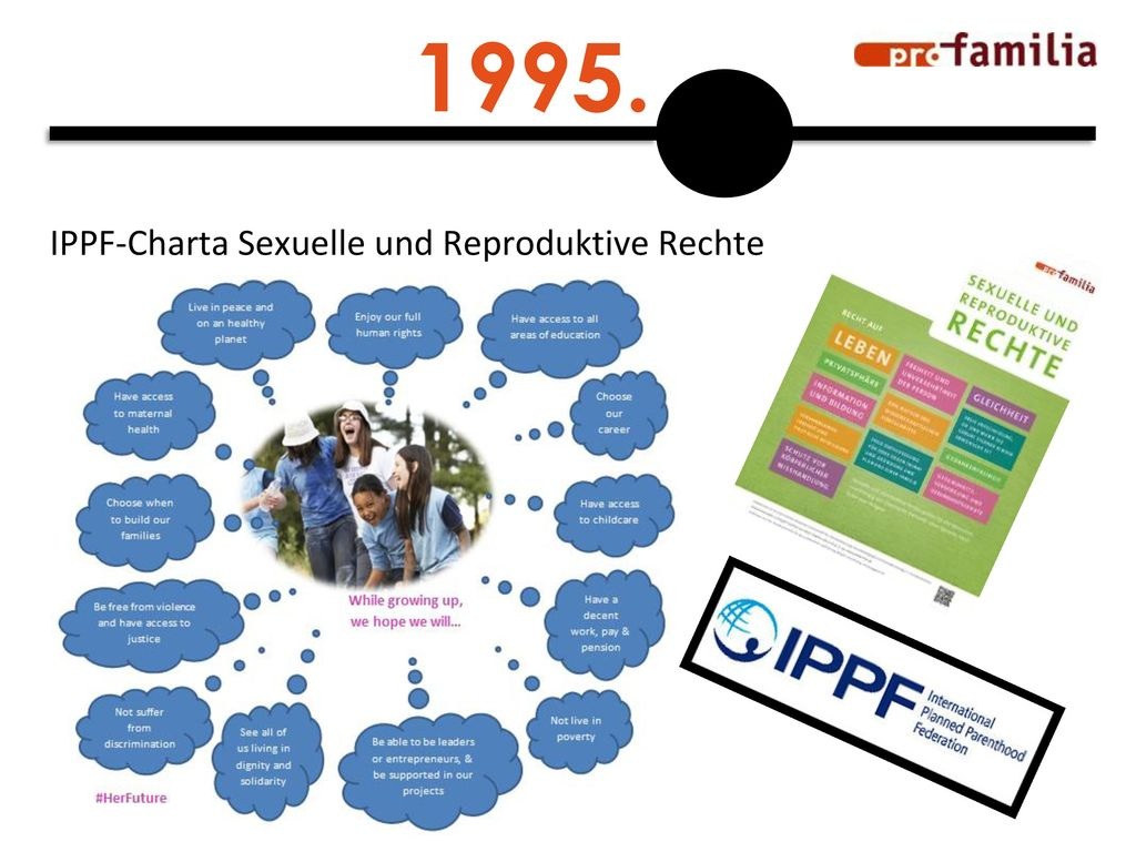 1995. IPPF-Charta Sexuelle und Reproduktive Rechte