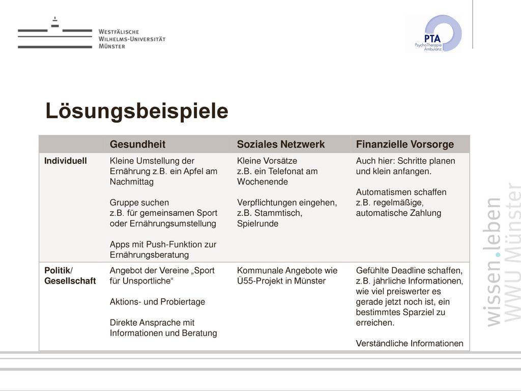 Lösungsbeispiele Gesundheit Soziales Netzwerk Finanzielle Vorsorge