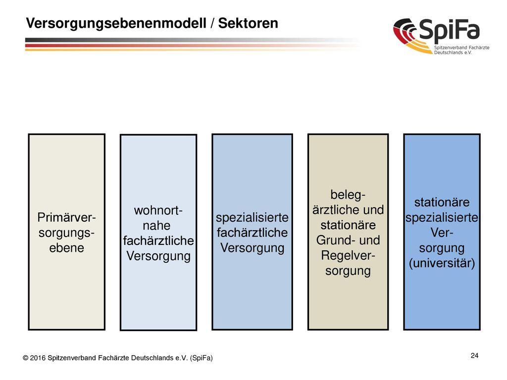 Versorgungsebenenmodell / Sektoren