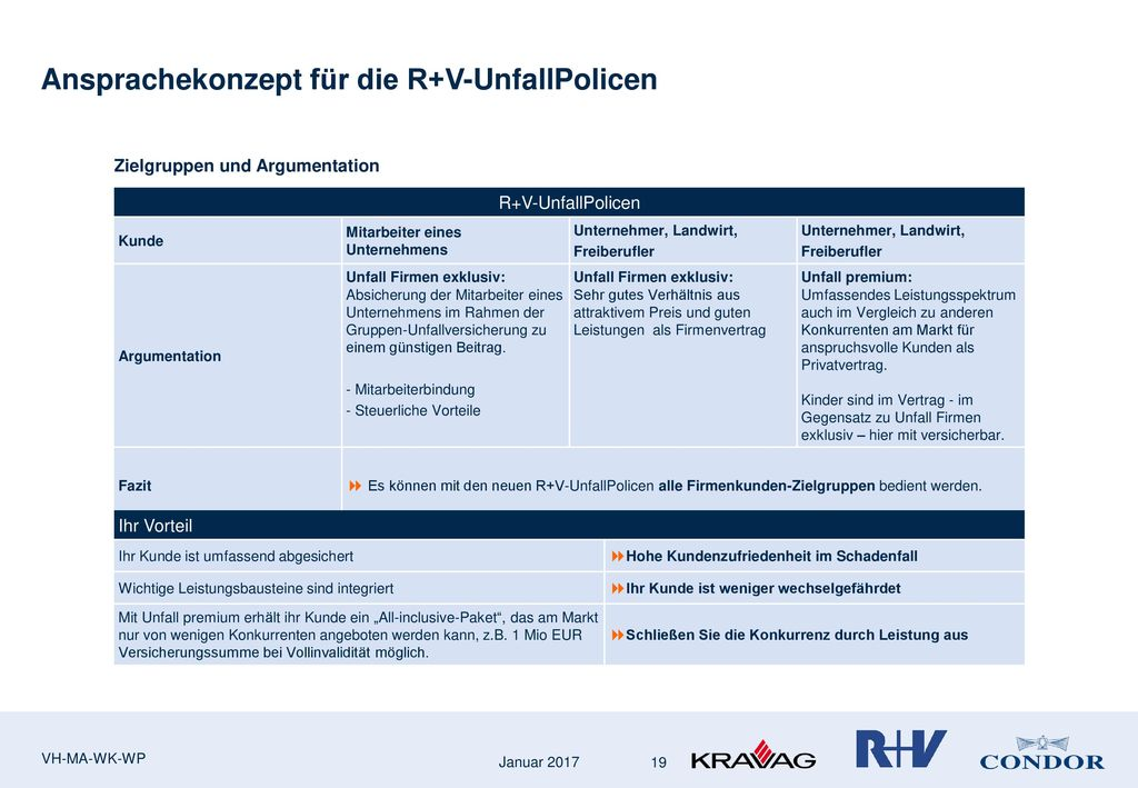 Ansprachekonzept für die R+V-UnfallPolicen