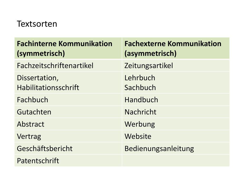 Textsorten Fachinterne Kommunikation (symmetrisch)