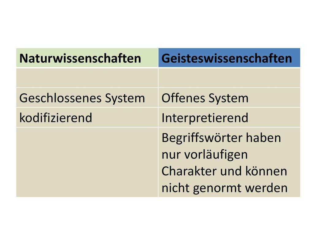 Naturwissenschaften Geisteswissenschaften. Geschlossenes System. Offenes System. kodifizierend. Interpretierend.
