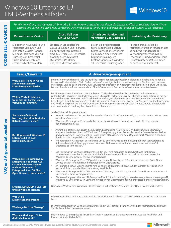 KMU-Vertriebsleitfaden