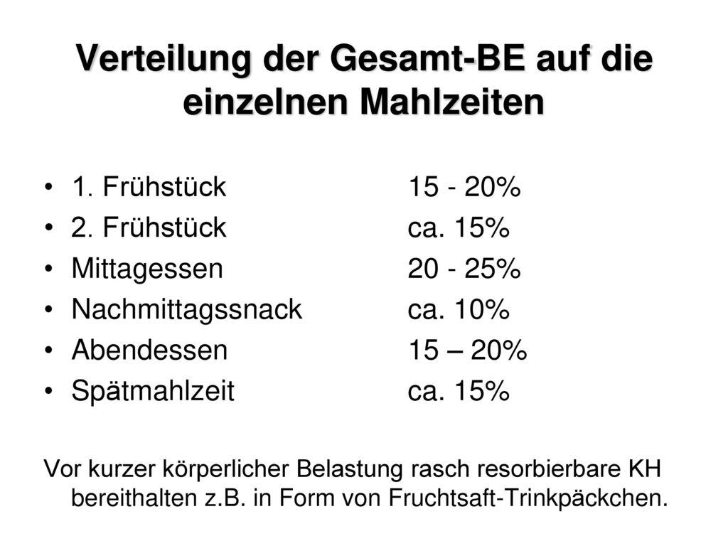Verteilung der Gesamt-BE auf die einzelnen Mahlzeiten