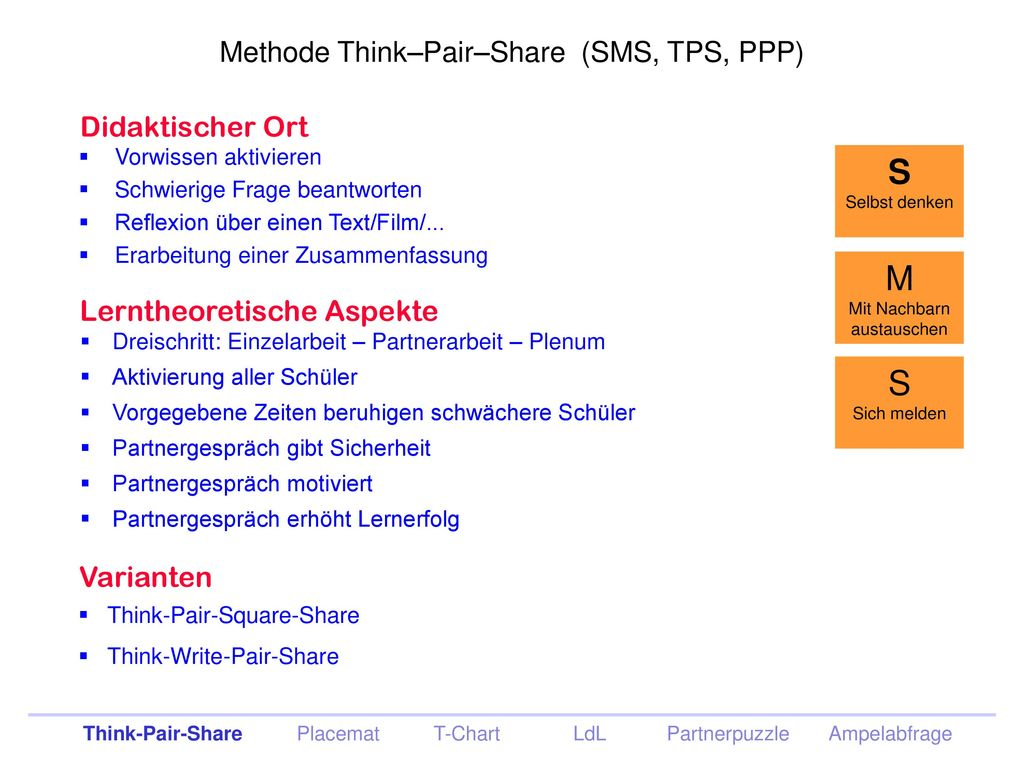 S M S Methode Think–Pair–Share (SMS, TPS, PPP) Didaktischer Ort