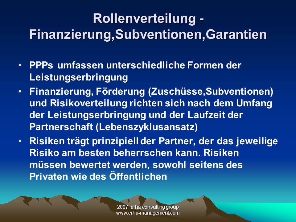 Rollenverteilung - Finanzierung,Subventionen,Garantien
