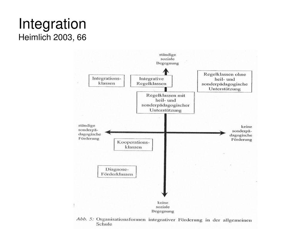Integration Heimlich 2003, 66