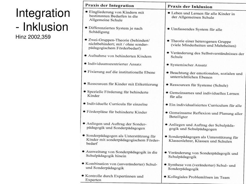 Integration - Inklusion Hinz 2002,359
