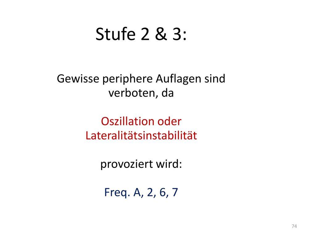 Stufe 2 & 3: Gewisse periphere Auflagen sind verboten, da