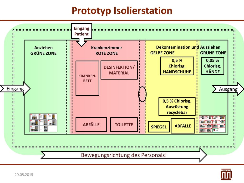 Prototyp Isolierstation
