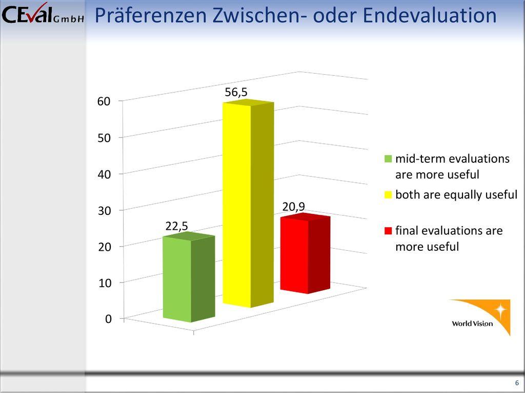 Präferenzen Zwischen- oder Endevaluation