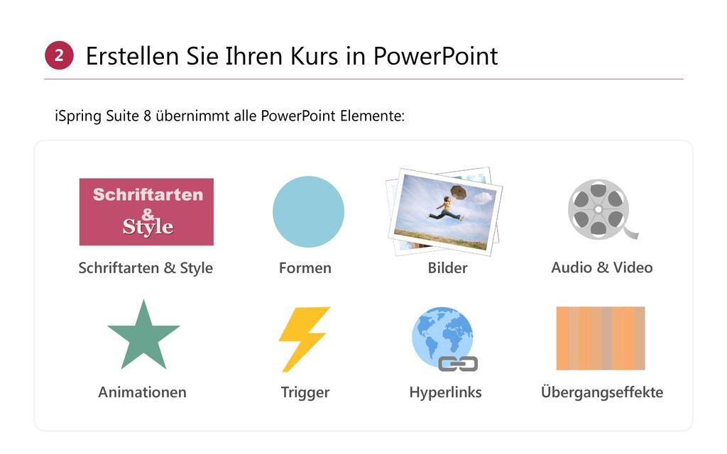 iSpring Suite 8 ist ein PowerPoint Add-In