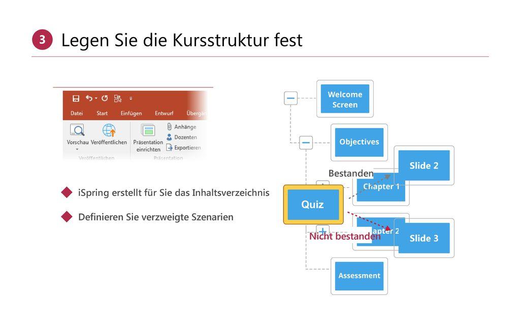 Großartig Erstellen Sie Powerpoint Vorlage Online Galerie ...