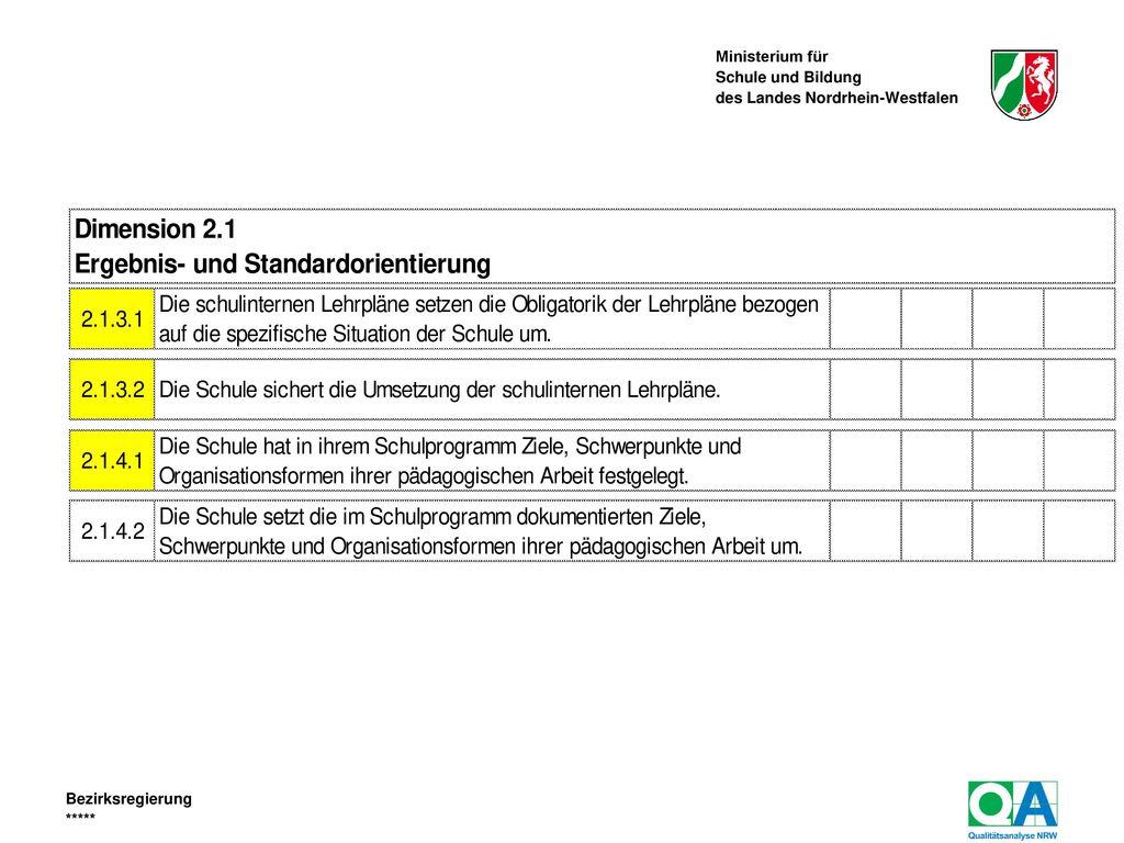 Trennfolie Abschnitt Qualitätstableau und Analysekriterien