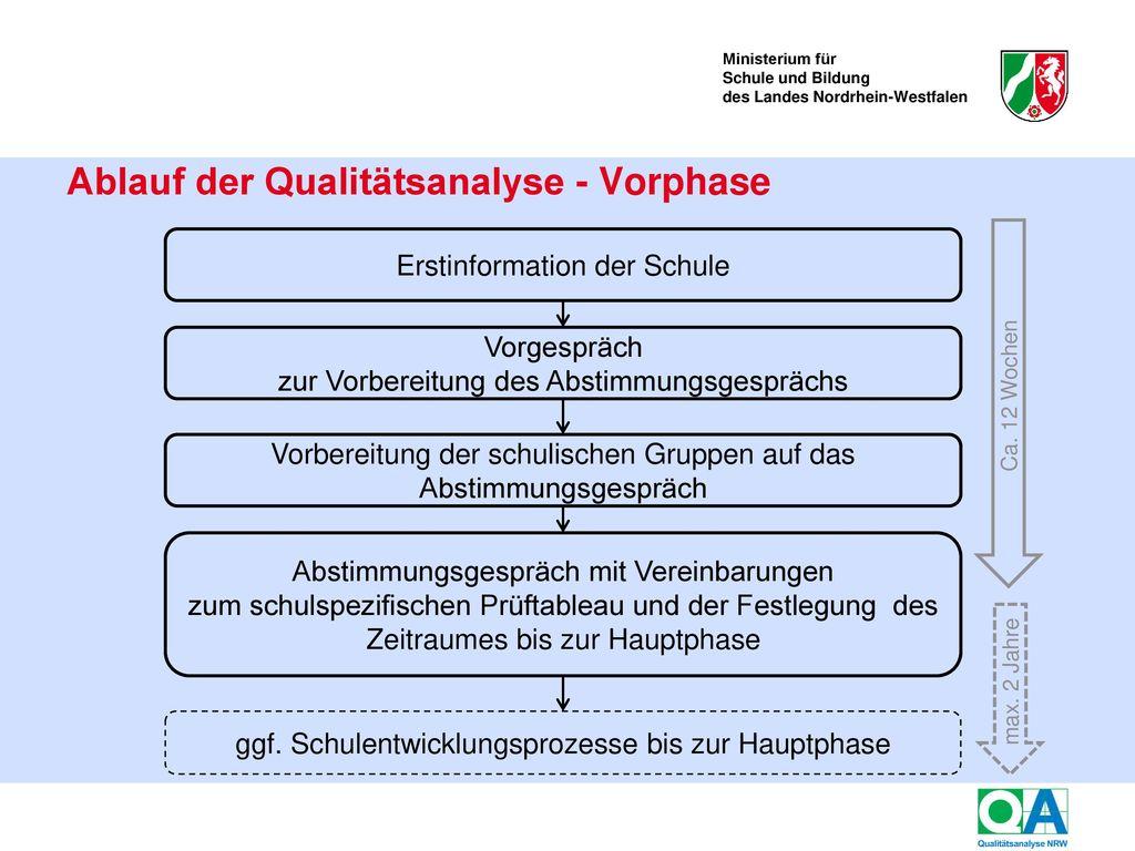 Merkmale der Qualitätsanalyse
