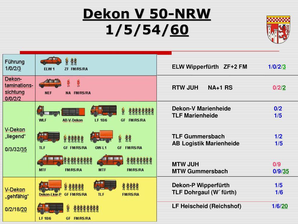 Dekon V 50-NRW 1/5/54/60 ELW Wipperfürth ZF+2 FM 1/0/2/3