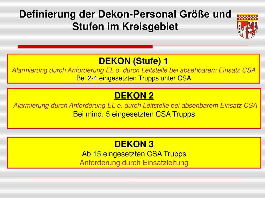 Definierung der Dekon-Personal Größe und Stufen im Kreisgebiet