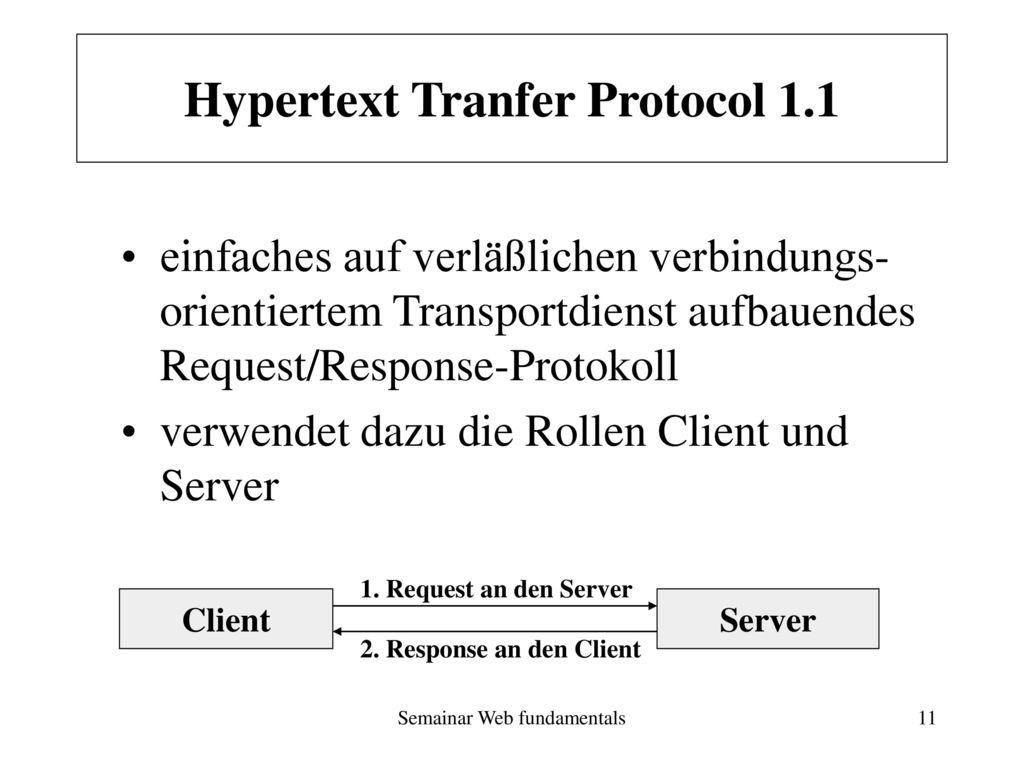 Hypertext Tranfer Protocol 1.1