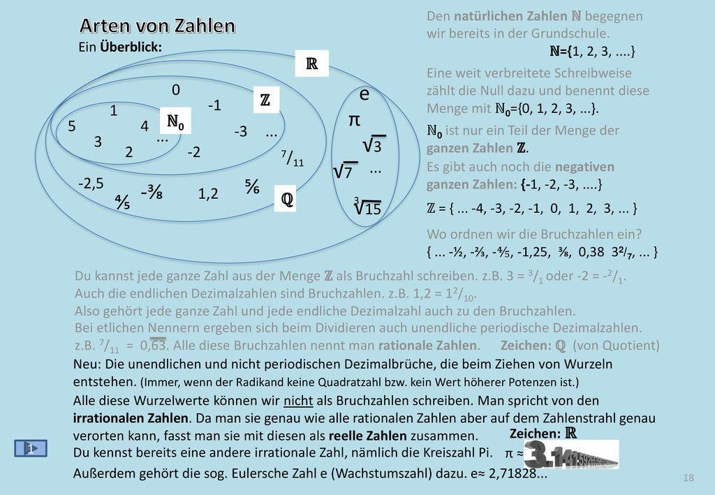DAS '4-STUFEN-PRINZIP' ... ein Kreislauf