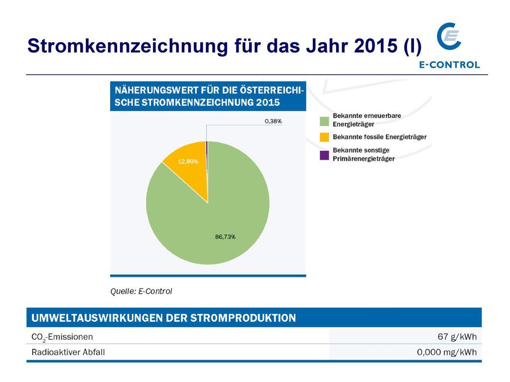 Stromkennzeichnung für das Jahr 2015 (I)