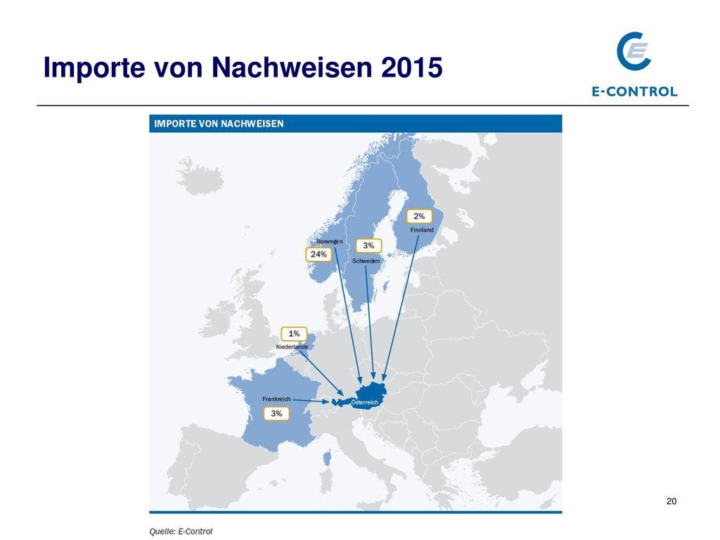 Importe von Nachweisen 2015