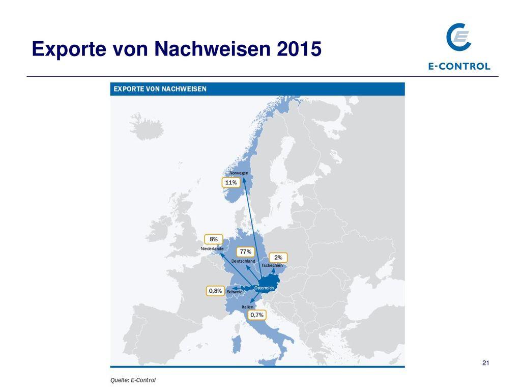 Exporte von Nachweisen 2015