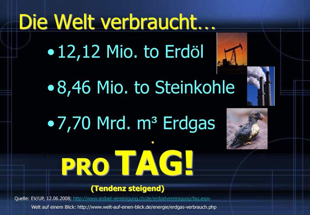 PRO TAG! Die Welt verbraucht… 12,12 Mio. to Erdöl