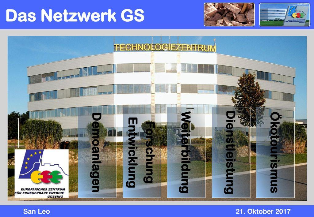 Das Netzwerk GS Demoanlagen Weiterbildung Dienstleistung Ökotourismus