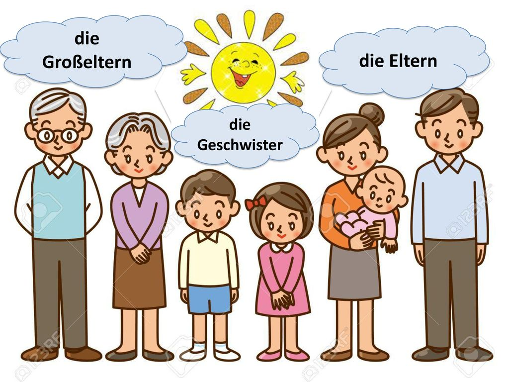 die Großeltern die Eltern