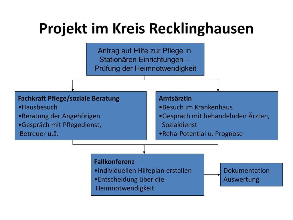 Projekt im Kreis Recklinghausen